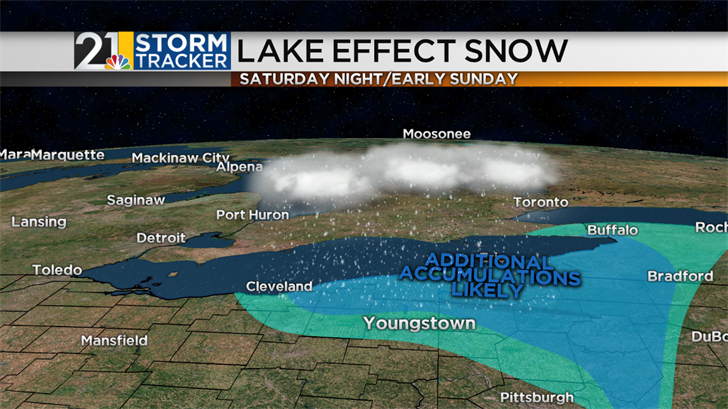 Tracking snow for the weekend