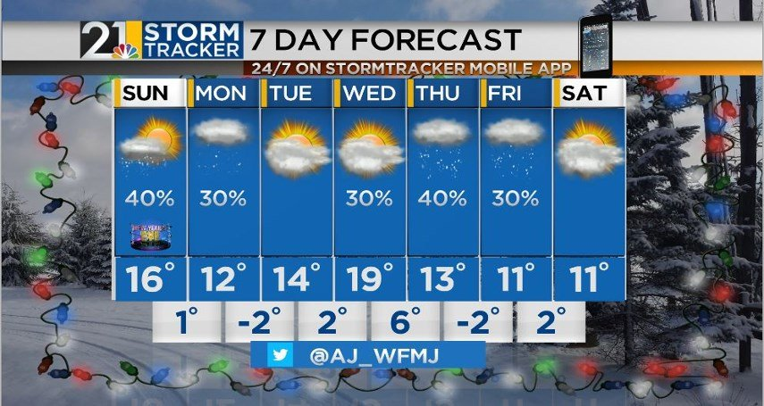 Even colder for New Year's Eve, beyond, also staying dry