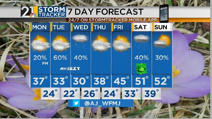 Snow showers could reduce visibility tonight