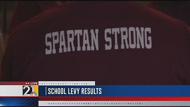 School levy defeated again