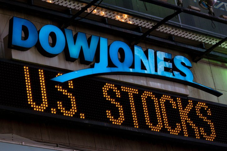 Image result for dow jones