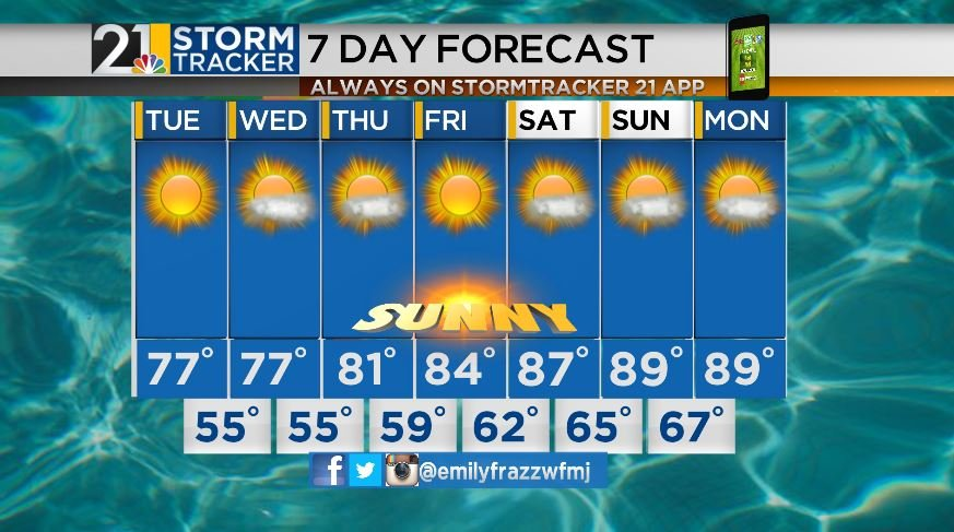 Beautiful forecast for the week - WFMJ com News weather sports for